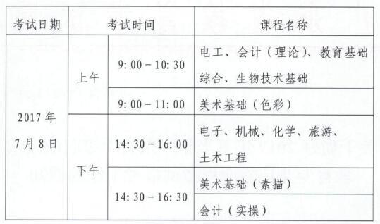 2017年下半年广东省中等职业技术教育专业技能课程考试报考,4月10日开始报名